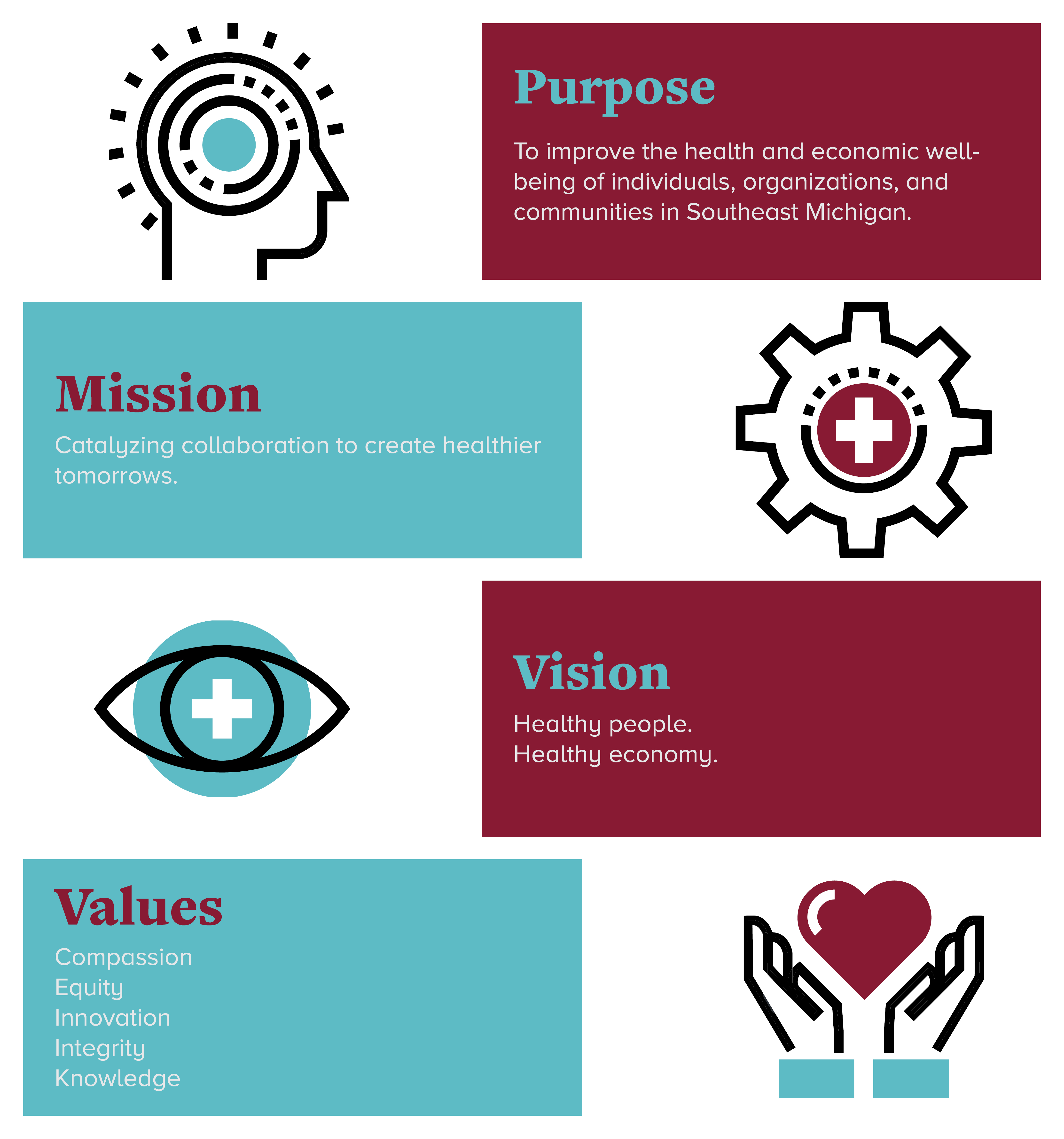 GDAHC's Mission, Vision, Values